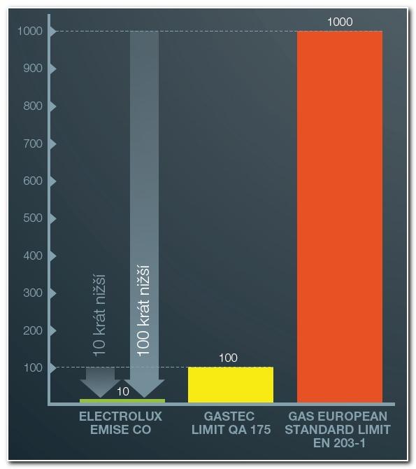 graf_emise_z_plynu.jpg